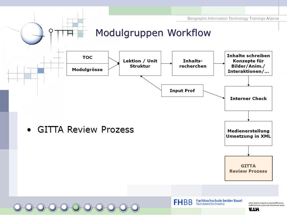 Modulgruppen Workflow GITTA Review ProzessGITTA Review Prozess