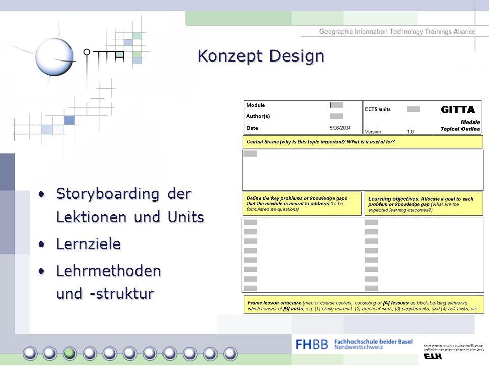 Konzept Design Storyboarding der Lektionen und UnitsStoryboarding der Lektionen und Units LernzieleLernziele Lehrmethoden und -strukturLehrmethoden un