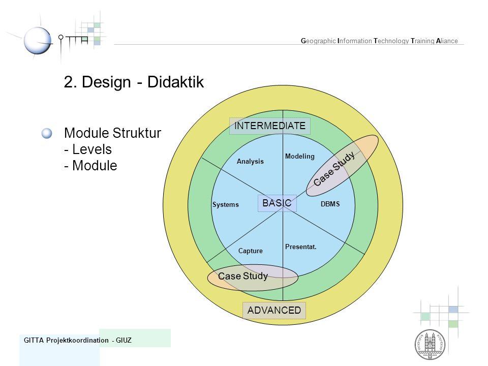 Geographic Information Technology Training Aliance GITTA Projektkoordination - GIUZ 2. Design - Didaktik Module Struktur - Levels - Module Geographic