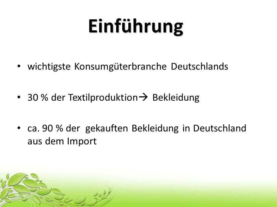 wichtigste Konsumgüterbranche Deutschlands 30 % der Textilproduktion Bekleidung ca. 90 % der gekauften Bekleidung in Deutschland aus dem Import Einfüh