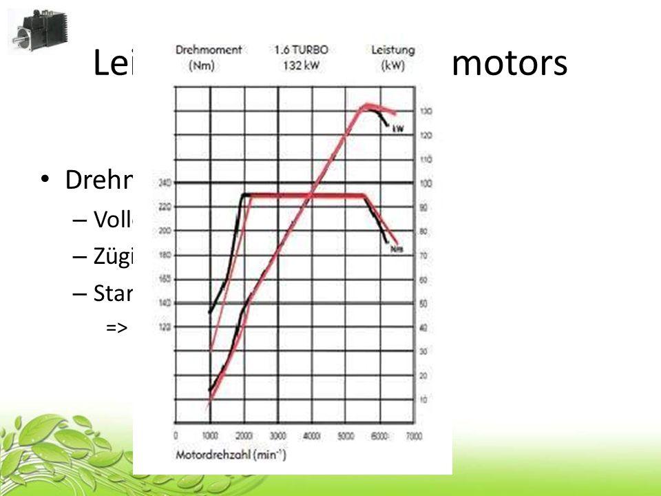 Leistung eines Elektromotors Drehmomententfaltung – Volles Drehmoment zu Beginn – Zügiges Anfahren – Starke Beschleunigung => Weniger Wartezeiten