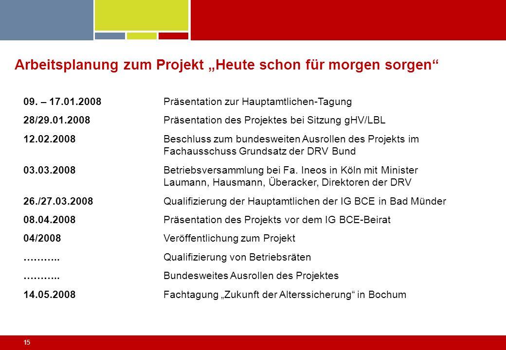 15 09. – 17.01.2008Präsentation zur Hauptamtlichen-Tagung 28/29.01.2008Präsentation des Projektes bei Sitzung gHV/LBL 12.02.2008Beschluss zum bundeswe