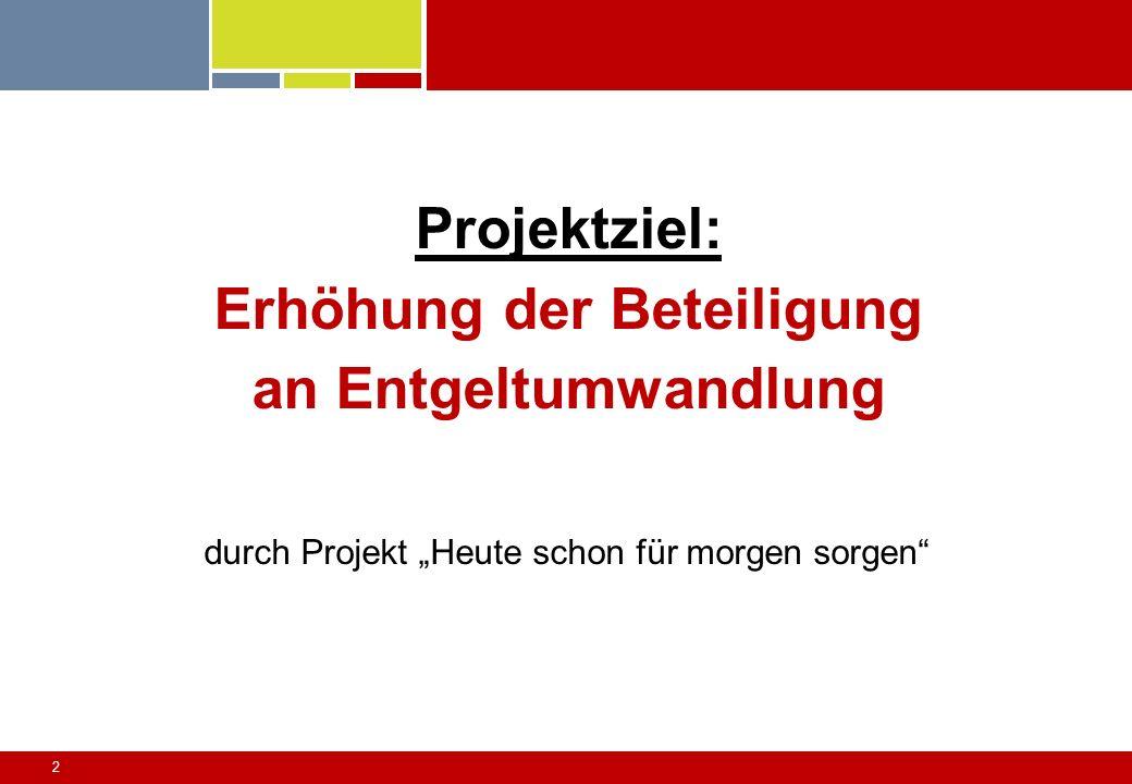 2 Projektziel: Erhöhung der Beteiligung an Entgeltumwandlung durch Projekt Heute schon für morgen sorgen