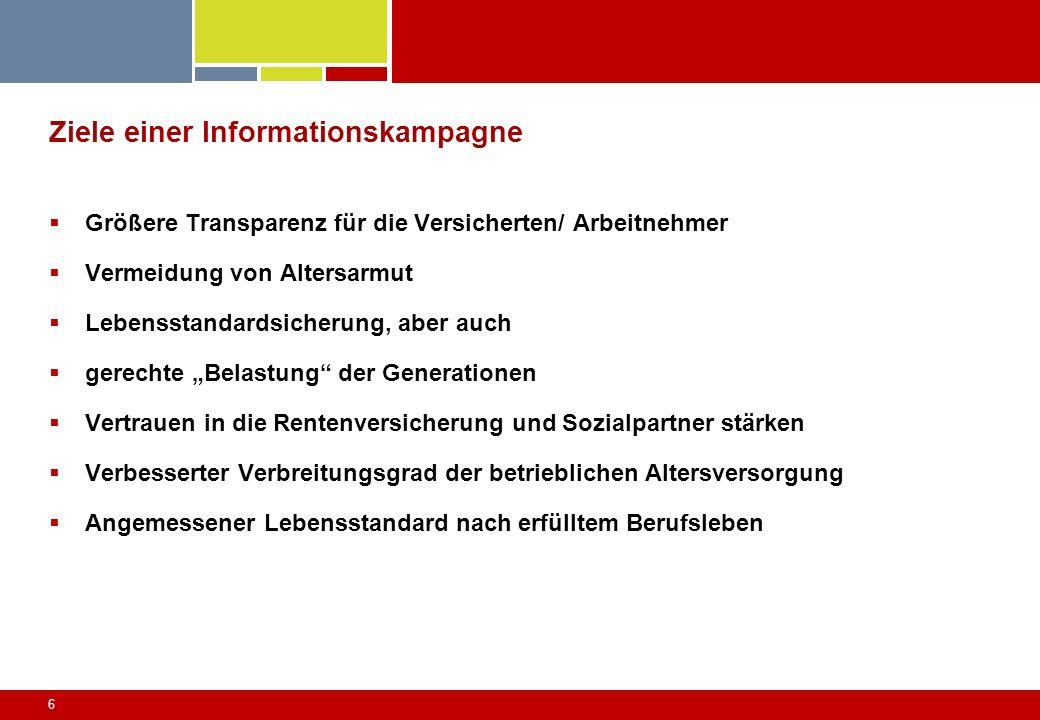 7 Informationskampagne in Betrieben des Landes NRW Gemeinsame Initiative der Deutschen Rentenversicherung Knappschaft-Bahn-See, Rheinland und Westfalen Sozialpartner (IG BCE, Bundesarbeitgeberverband Chemie) Betriebe (Evonik Degussa GmbH, Bayer AG, K+S) mit Einbindung des Infonetz Altersvorsorge