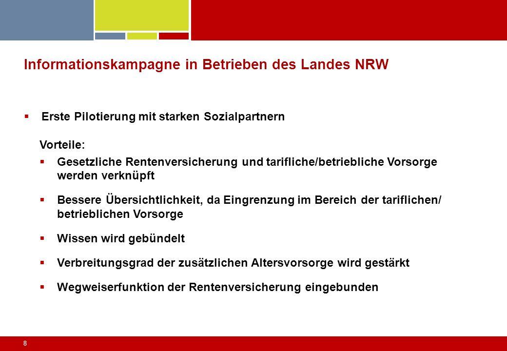 8 Informationskampagne in Betrieben des Landes NRW Erste Pilotierung mit starken Sozialpartnern Vorteile: Gesetzliche Rentenversicherung und tariflich