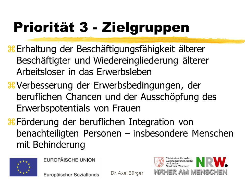Dr. Axel Bürger Priorität 3 - Zielgruppen zErhaltung der Beschäftigungsfähigkeit älterer Beschäftigter und Wiedereingliederung älterer Arbeitsloser in