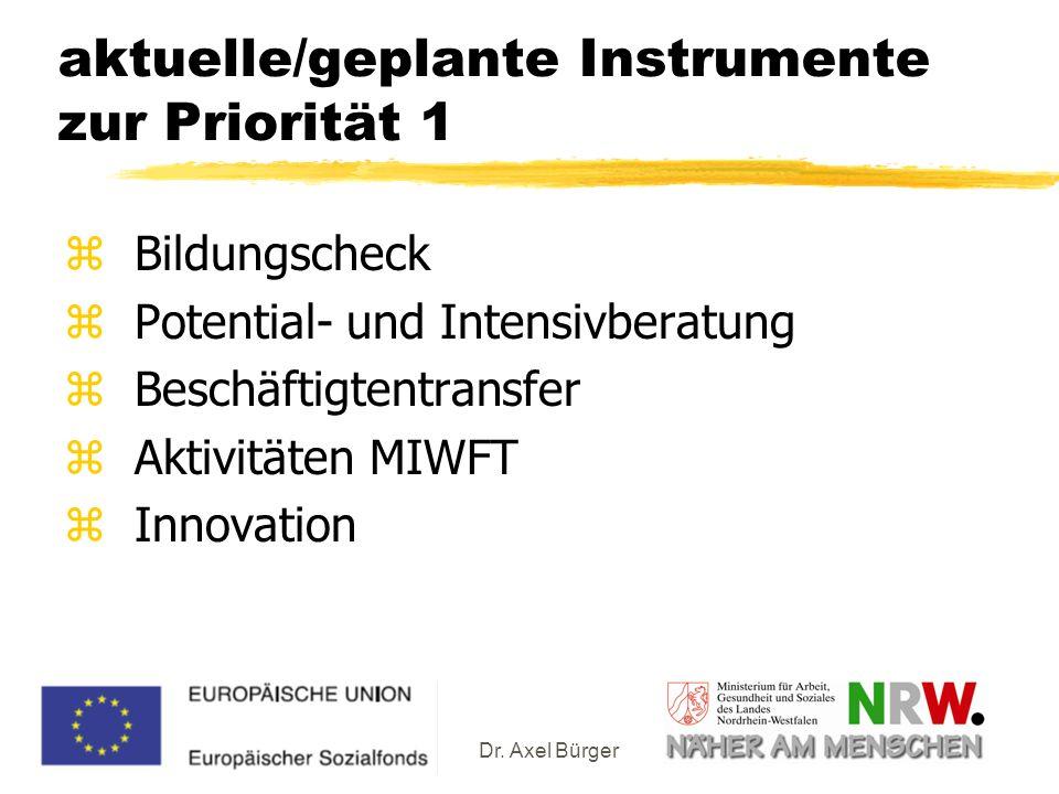 Dr. Axel Bürger aktuelle/geplante Instrumente zur Priorität 1 zBildungscheck zPotential- und Intensivberatung zBeschäftigtentransfer zAktivitäten MIWF