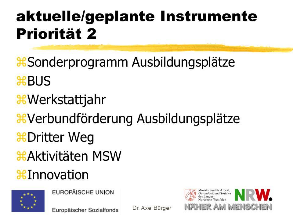Dr. Axel Bürger aktuelle/geplante Instrumente Priorität 2 zSonderprogramm Ausbildungsplätze zBUS zWerkstattjahr zVerbundförderung Ausbildungsplätze zD