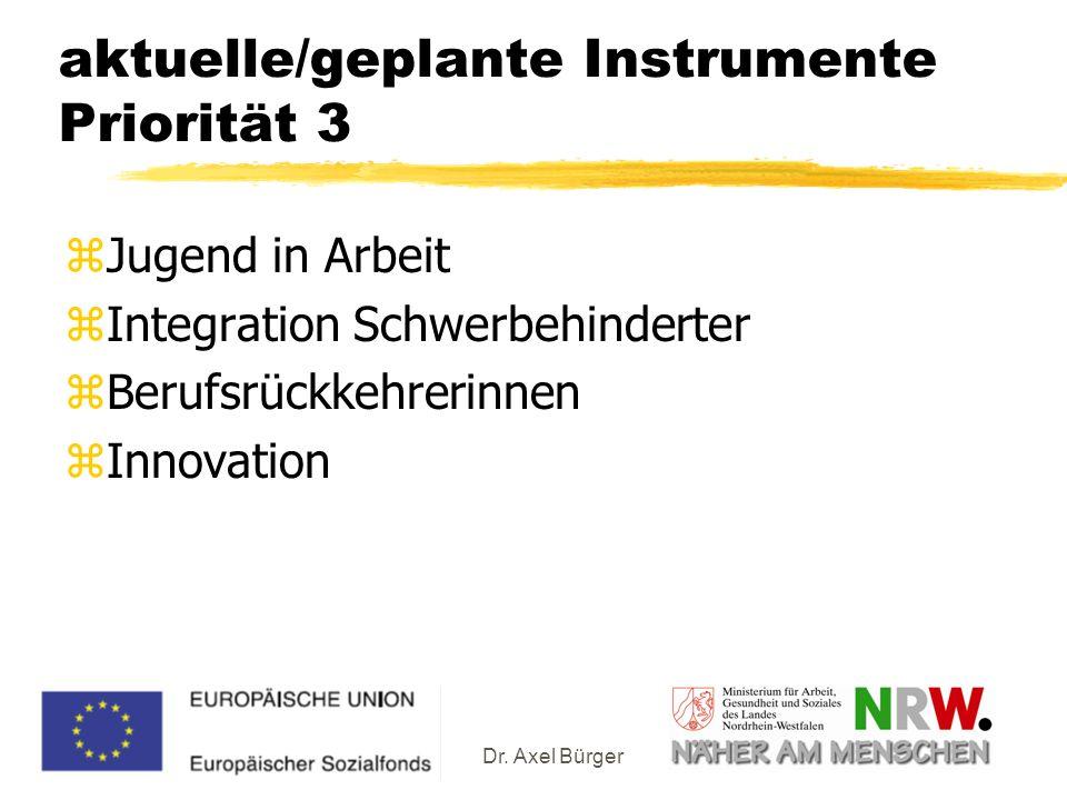 Dr. Axel Bürger aktuelle/geplante Instrumente Priorität 3 zJugend in Arbeit zIntegration Schwerbehinderter zBerufsrückkehrerinnen zInnovation