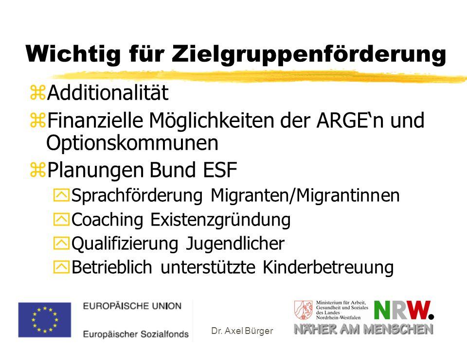 Dr. Axel Bürger Wichtig für Zielgruppenförderung zAdditionalität zFinanzielle Möglichkeiten der ARGEn und Optionskommunen zPlanungen Bund ESF ySprachf