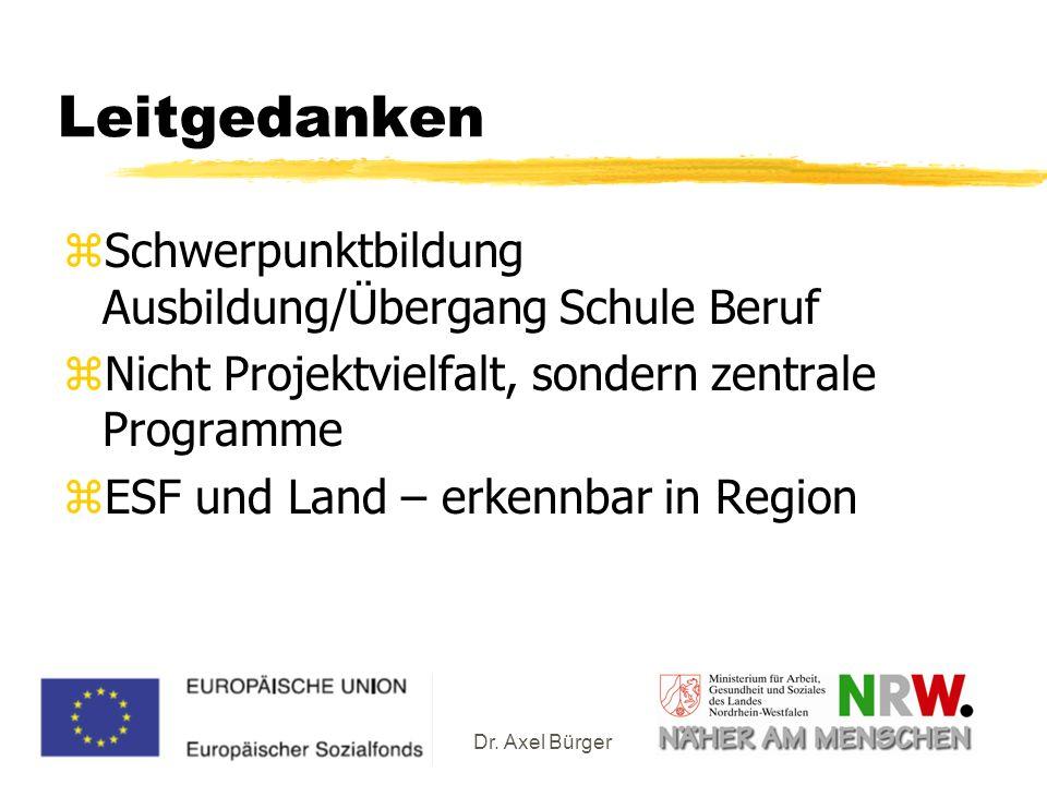 Dr. Axel Bürger Leitgedanken zSchwerpunktbildung Ausbildung/Übergang Schule Beruf zNicht Projektvielfalt, sondern zentrale Programme zESF und Land – e