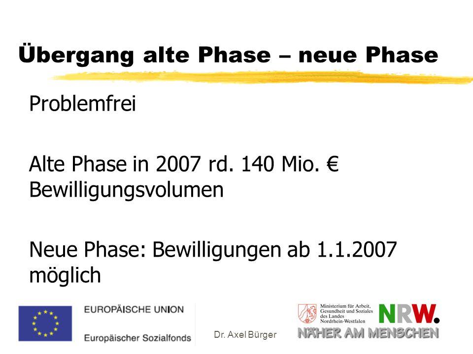 Dr. Axel Bürger Übergang alte Phase – neue Phase Problemfrei Alte Phase in 2007 rd. 140 Mio. Bewilligungsvolumen Neue Phase: Bewilligungen ab 1.1.2007