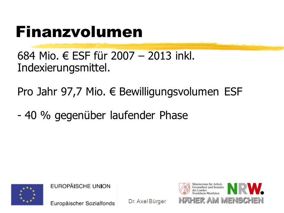 Dr. Axel Bürger Finanzvolumen 684 Mio. ESF für 2007 – 2013 inkl. Indexierungsmittel. Pro Jahr 97,7 Mio. Bewilligungsvolumen ESF - 40 % gegenüber laufe