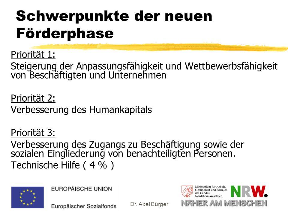 Dr. Axel Bürger Schwerpunkte der neuen Förderphase Priorität 1: Steigerung der Anpassungsfähigkeit und Wettbewerbsfähigkeit von Beschäftigten und Unte
