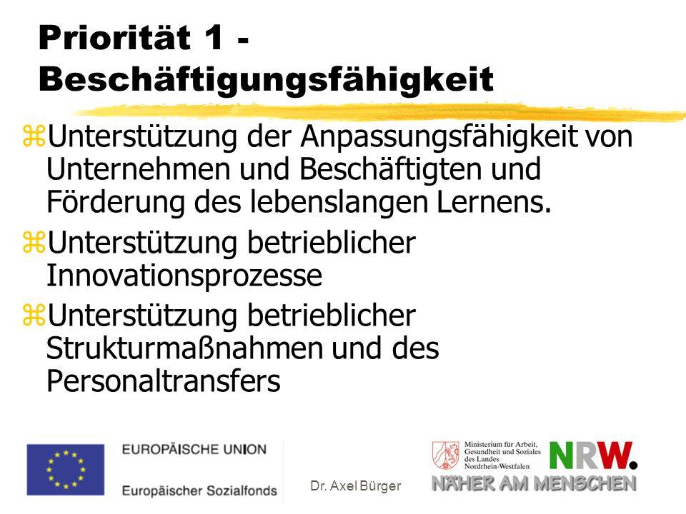 Dr. Axel Bürger Priorität 1 - Beschäftigungsfähigkeit zUnterstützung der Anpassungsfähigkeit von Unternehmen und Beschäftigten und Förderung des leben