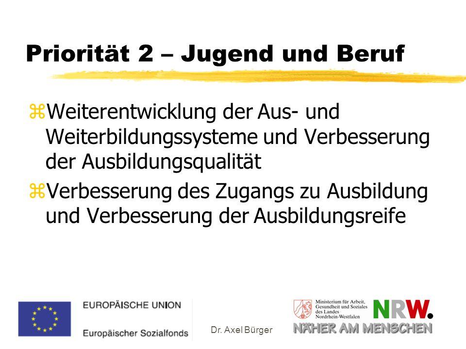 Dr. Axel Bürger Priorität 2 – Jugend und Beruf zWeiterentwicklung der Aus- und Weiterbildungssysteme und Verbesserung der Ausbildungsqualität zVerbess