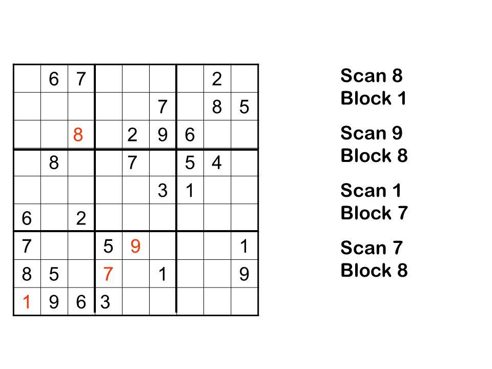672 785 8296 8754 31 62 7591 85719 1963 Scan 8 Block 1 Scan 9 Block 8 Scan 1 Block 7 Scan 7 Block 8
