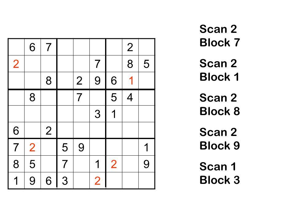 672 2785 8296 1 8754 31 62 72591 857129 19632 Scan 2 Block 7 Scan 2 Block 1 Scan 2 Block 8 Scan 2 Block 9 Scan 1 Block 3