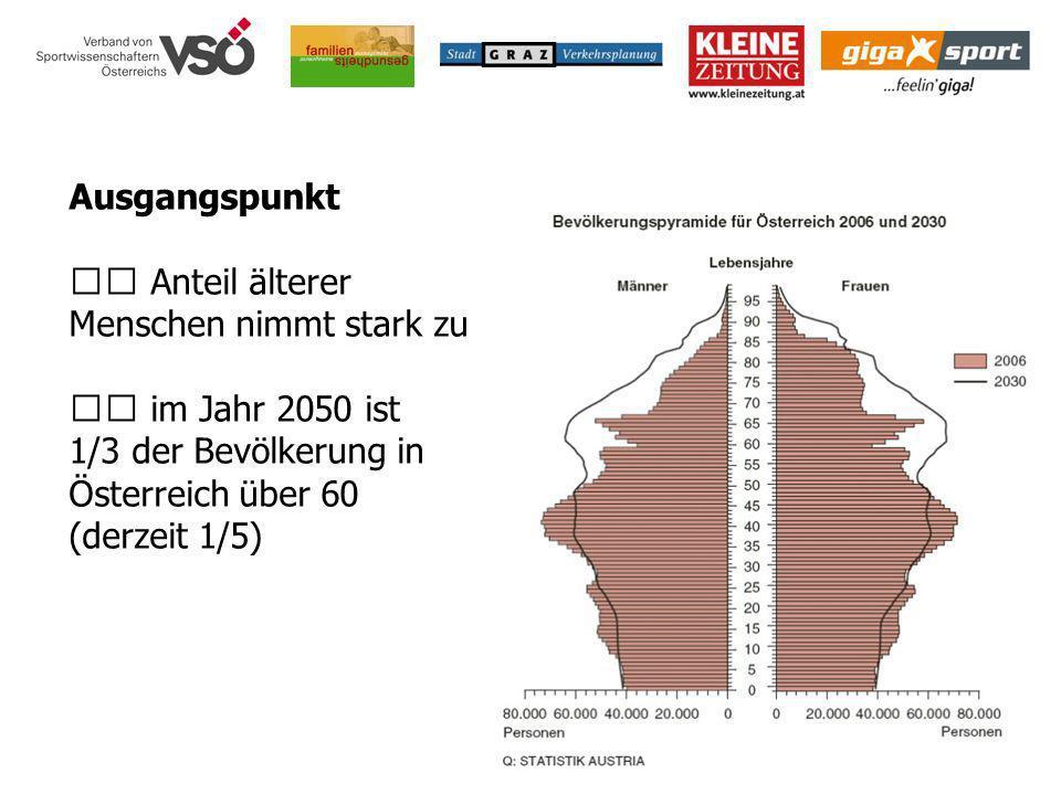 Ausgangspunkt Anteil älterer Menschen nimmt stark zu im Jahr 2050 ist 1/3 der Bevölkerung in Österreich über 60 (derzeit 1/5)