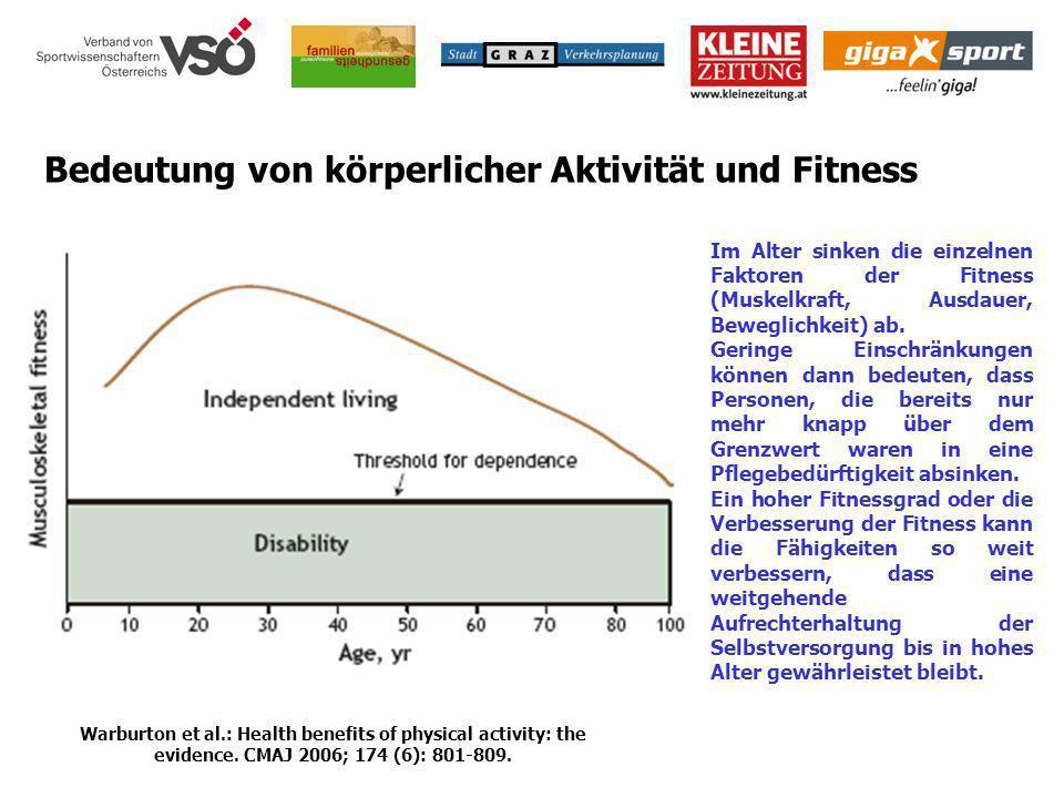 Im Alter sinken die einzelnen Faktoren der Fitness (Muskelkraft, Ausdauer, Beweglichkeit) ab. Geringe Einschränkungen können dann bedeuten, dass Perso