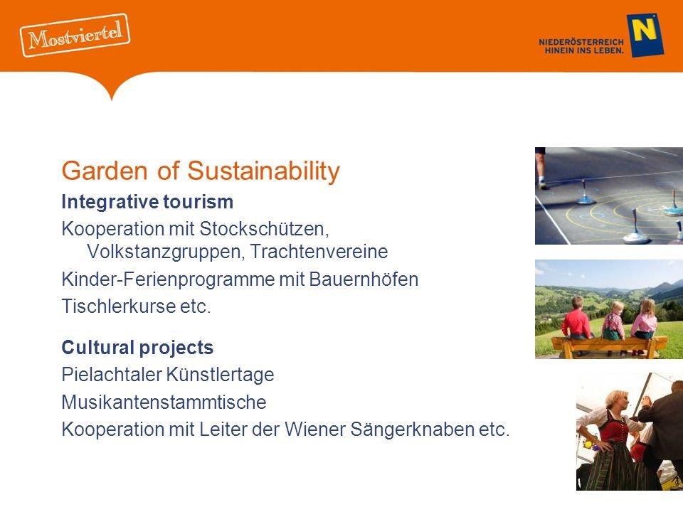 Garden of Sustainability Integrative tourism Kooperation mit Stockschützen, Volkstanzgruppen, Trachtenvereine Kinder-Ferienprogramme mit Bauernhöfen Tischlerkurse etc.