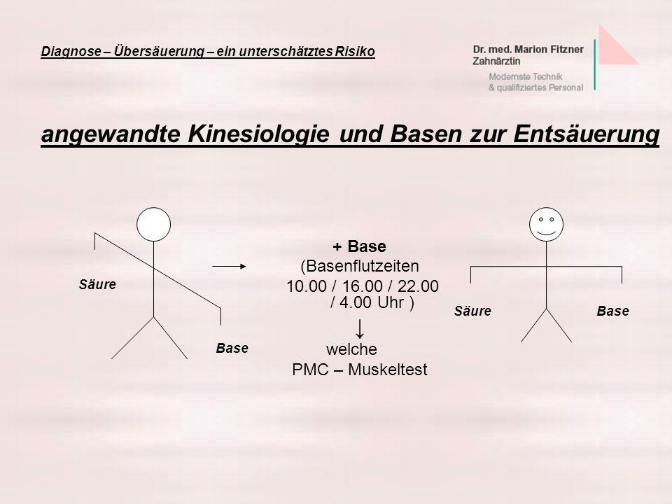angewandte Kinesiologie und Basen zur Entsäuerung Diagnose – Übersäuerung – ein unterschätztes Risiko + Base (Basenflutzeiten 10.00 / 16.00 / 22.00 /