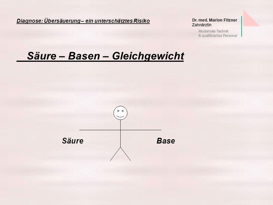 Säure – Basen – Gleichgewicht Diagnose: Übersäuerung – ein unterschätztes Risiko SäureBase