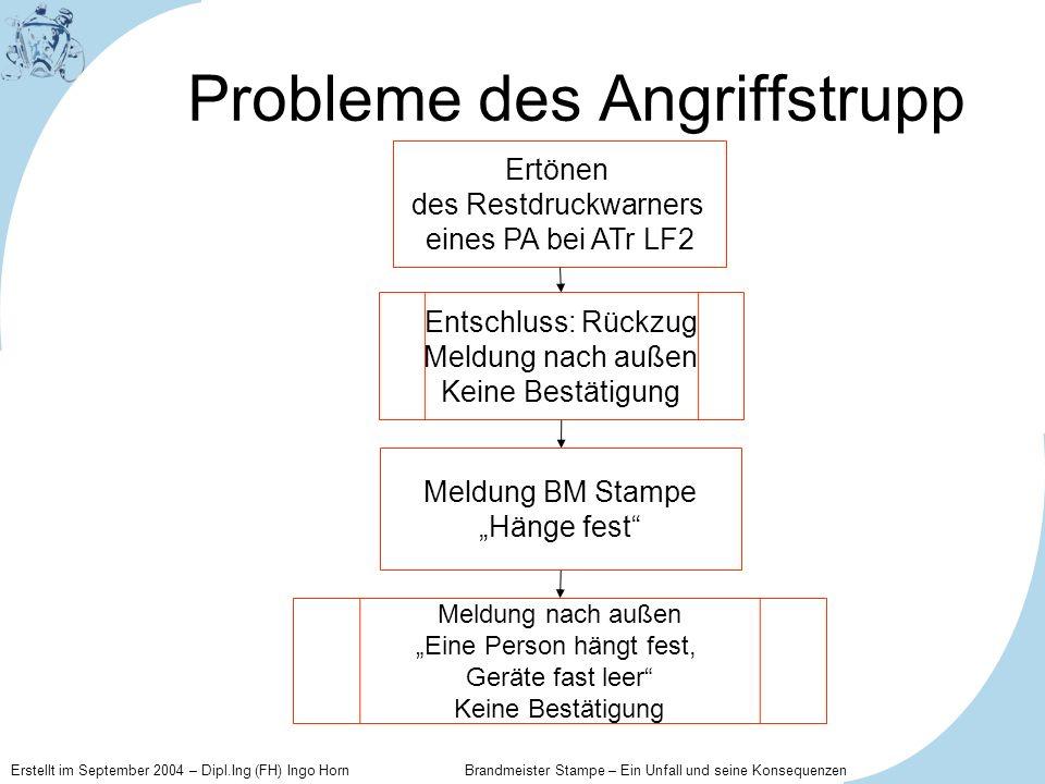 Erstellt im September 2004 – Dipl.Ing (FH) Ingo Horn Brandmeister Stampe – Ein Unfall und seine Konsequenzen Probleme des Angriffstrupp Meldung nach a