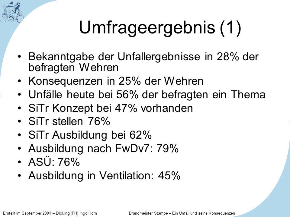 Erstellt im September 2004 – Dipl.Ing (FH) Ingo Horn Brandmeister Stampe – Ein Unfall und seine Konsequenzen Umfrageergebnis (1) Bekanntgabe der Unfal
