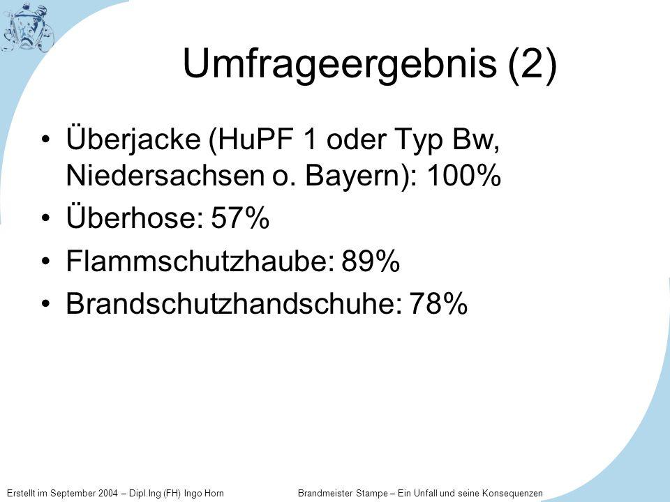 Erstellt im September 2004 – Dipl.Ing (FH) Ingo Horn Brandmeister Stampe – Ein Unfall und seine Konsequenzen Umfrageergebnis (2) Überjacke (HuPF 1 ode