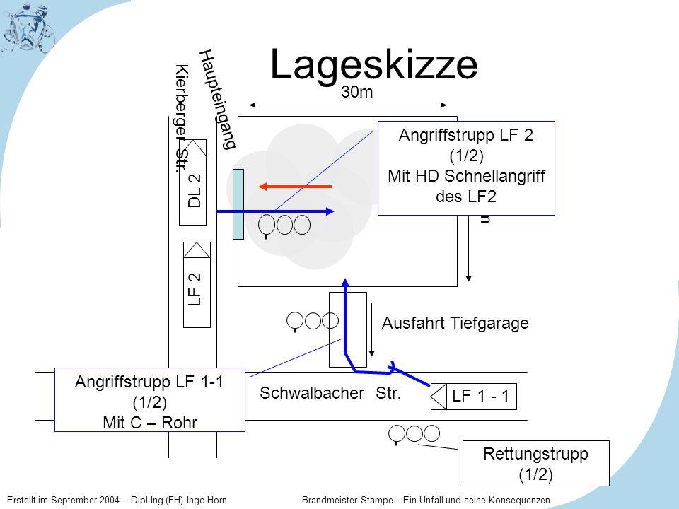 Erstellt im September 2004 – Dipl.Ing (FH) Ingo Horn Brandmeister Stampe – Ein Unfall und seine Konsequenzen Lageskizze Ausfahrt Tiefgarage Haupteingang Schwalbacher Str.