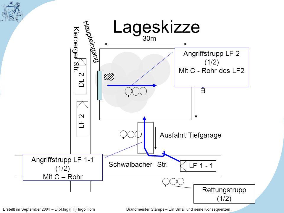 Erstellt im September 2004 – Dipl.Ing (FH) Ingo Horn Brandmeister Stampe – Ein Unfall und seine Konsequenzen Lageskizze Ausfahrt Tiefgarage Haupteinga