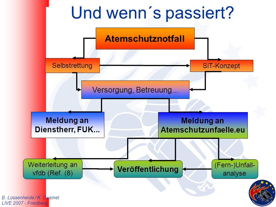 B. Lüssenheide / K. Desmet LIVE 2007 - Friedberg Und wenn´s passiert.