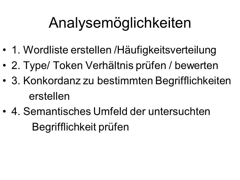 Analysemöglichkeiten 1. Wordliste erstellen /Häufigkeitsverteilung 2. Type/ Token Verhältnis prüfen / bewerten 3. Konkordanz zu bestimmten Begrifflich
