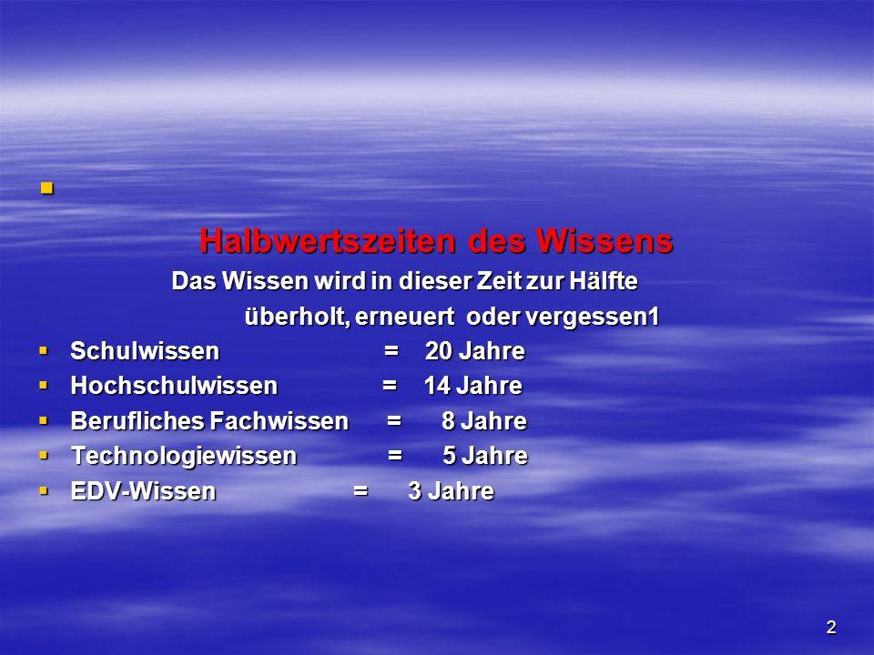 3 Formen des Wissens, Formen des Wissens, 1.Deklaratives und prozedurales Wissen 1.