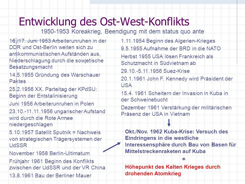 Entwicklung des Ost-West-Konflikts 1950-1953 Koreakrieg, Beendigung mit dem status quo ante 16./17. Juni 1953 Arbeiterunruhen in der DDR und Ost-Berli
