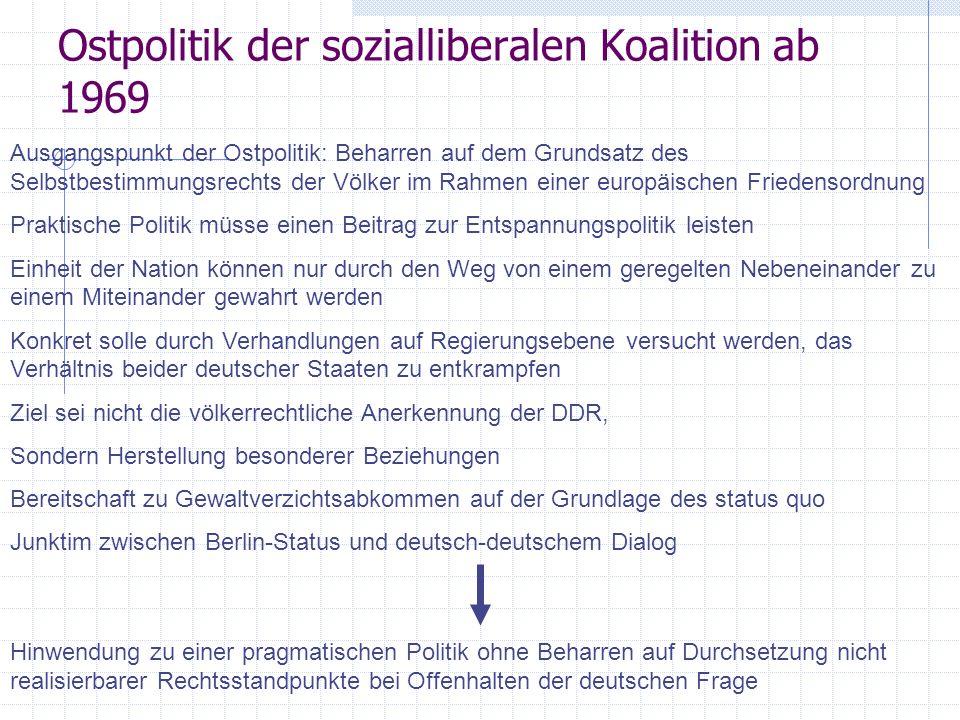 Ostpolitik der sozialliberalen Koalition ab 1969 Ausgangspunkt der Ostpolitik: Beharren auf dem Grundsatz des Selbstbestimmungsrechts der Völker im Ra