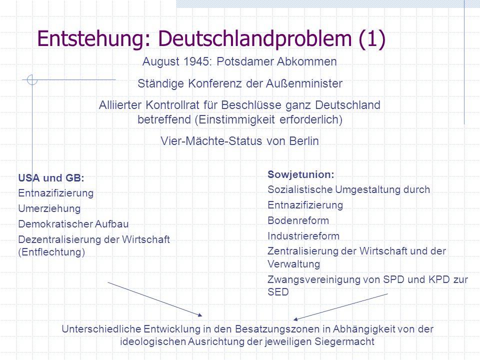 Entstehung: Deutschlandproblem (1) August 1945: Potsdamer Abkommen Ständige Konferenz der Außenminister Alliierter Kontrollrat für Beschlüsse ganz Deu
