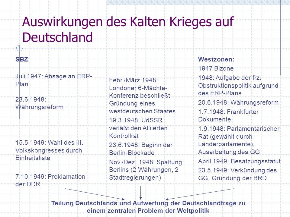 Auswirkungen des Kalten Krieges auf Deutschland SBZ: Juli 1947: Absage an ERP- Plan 23.6.1948: Währungsreform 15.5.1949: Wahl des III. Volkskongresses