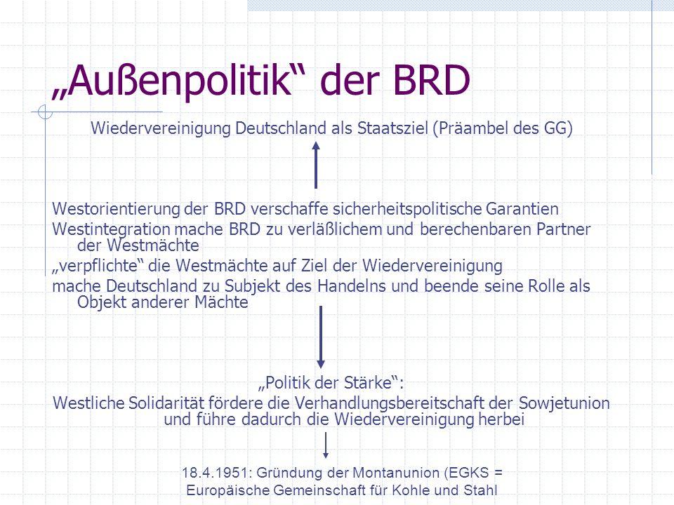 Außenpolitik der BRD Wiedervereinigung Deutschland als Staatsziel (Präambel des GG) Westorientierung der BRD verschaffe sicherheitspolitische Garantie
