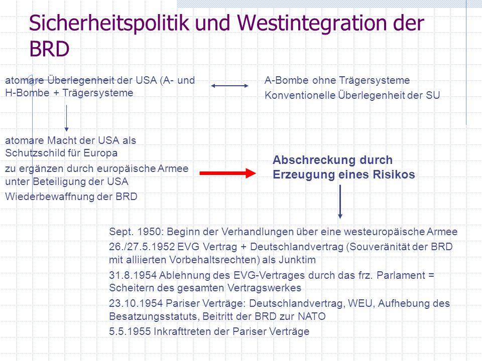 Sicherheitspolitik und Westintegration der BRD atomare Überlegenheit der USA (A- und H-Bombe + Trägersysteme A-Bombe ohne Trägersysteme Konventionelle