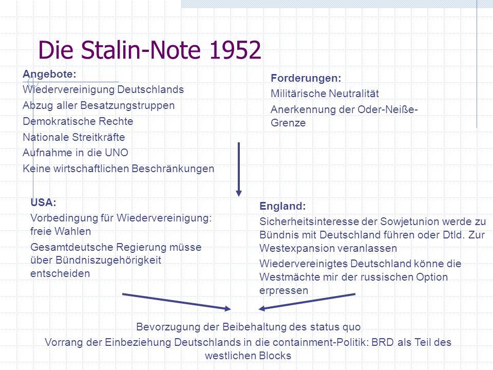 Die Stalin-Note 1952 Angebote: Wiedervereinigung Deutschlands Abzug aller Besatzungstruppen Demokratische Rechte Nationale Streitkräfte Aufnahme in di