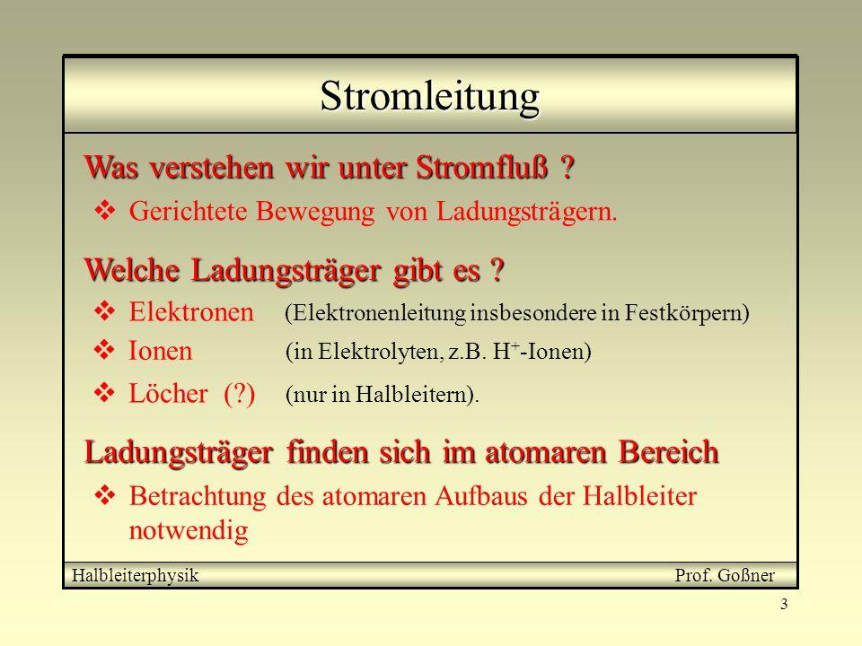 14 4+ Aufbau eines Halbleiterkristalls Halbleiterphysik Prof. S. Goßner 4+