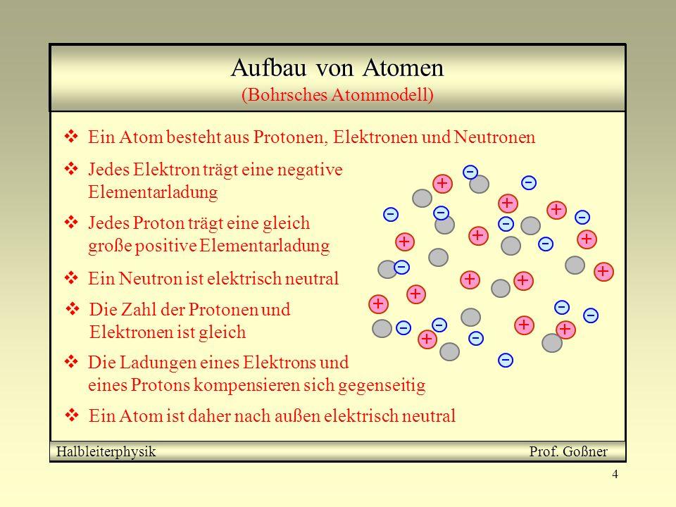 5 14P 14N 14P 14N 14P 14N K L M Aufbau von Atomen Aufbau von Atomen (Bohrsches Atommodell) Halbleiterphysik Prof.