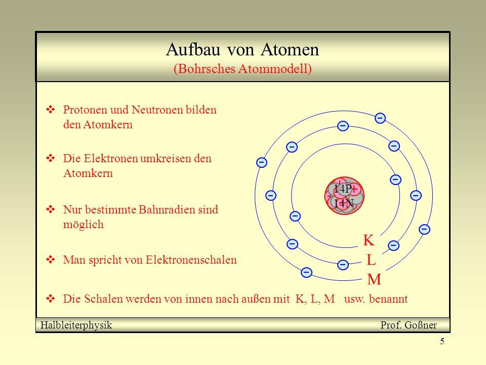 6 Belegung der Elektronenschalen Halbleiterphysik Prof.