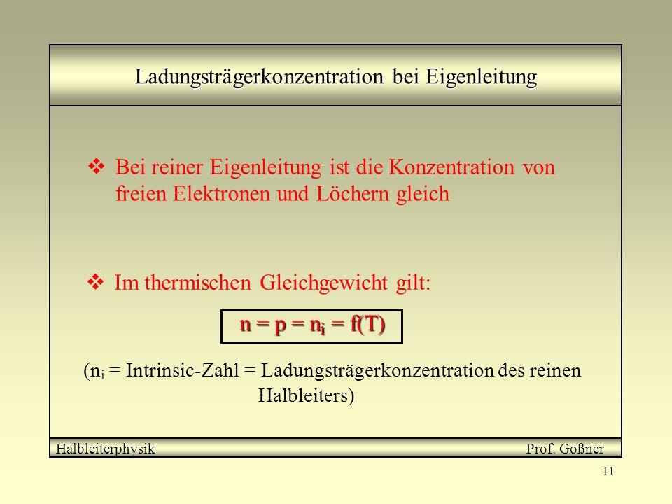11 Ladungsträgerkonzentration bei Eigenleitung Halbleiterphysik Prof. Goßner n = p = n i = f(T) Im thermischen Gleichgewicht gilt: n = p = n i = f(T)