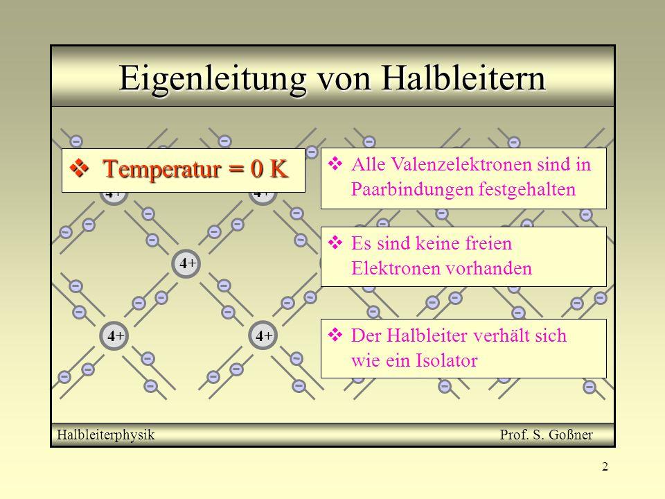 2 4+ Eigenleitung von Halbleitern Temperatur = 0 K Temperatur = 0 K Halbleiterphysik Prof. S. Goßner Alle Valenzelektronen sind in Paarbindungen festg