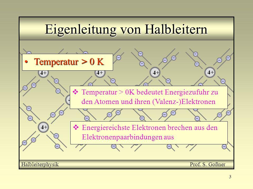 3 4+ Eigenleitung von Halbleitern Halbleiterphysik Prof. S. Goßner Temperatur > 0 KTemperatur > 0 K Temperatur > 0K bedeutet Energiezufuhr zu den Atom