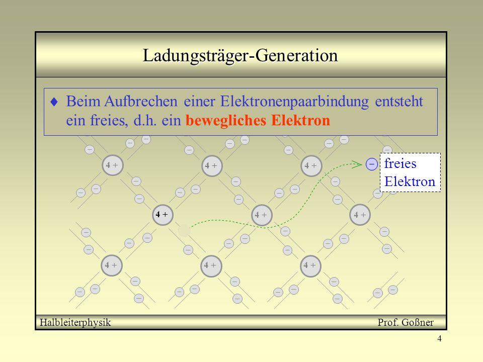 4 Ladungsträger-Generation Halbleiterphysik Prof. Goßner freies Elektron Beim Aufbrechen einer Elektronenpaarbindung entsteht ein freies, d.h. ein bew