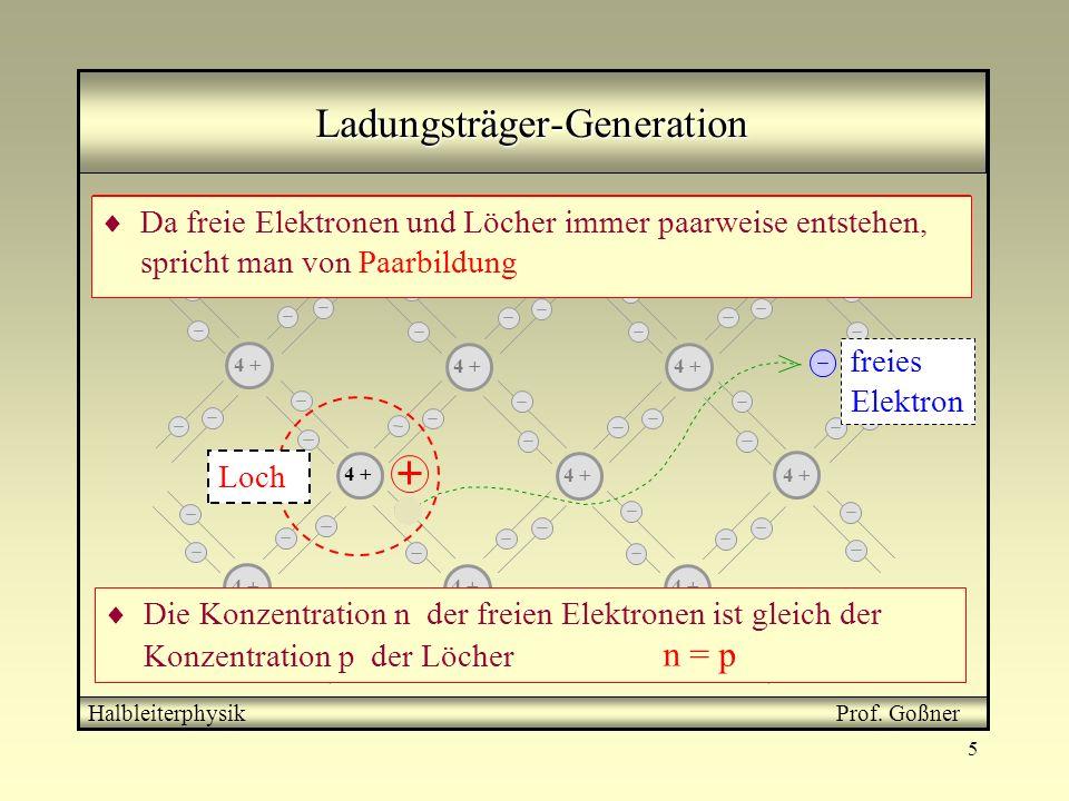 5 Ladungsträger-Generation An der Ursprungsstelle des Elektrons bleibt eine defekte Elektronenpaarbindung zurück (sog. Defektelektron) Wegen des fehle